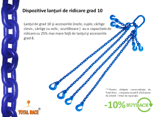 Campanie buy-back lanturi ridicare grad 10