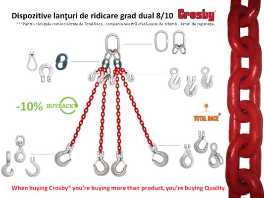 Campanie buy-back lanturi ridicare grad dual Crosby 8+10